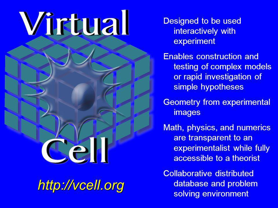 Designed to be used interactively with experiment Enables construction and testing of complex models or rapid investigation of simple hypotheses Geometry from experimental images Math, physics, and numerics are transparent to an experimentalist while fully accessible to a theorist Collaborative distributed database and problem solving environment http://vcell.org
