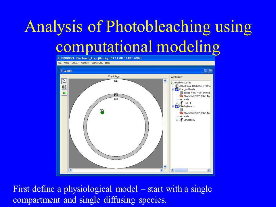 Analysis of Photobleaching using computational modeling First define a physiological model – start with a single compartment and single diffusing species.