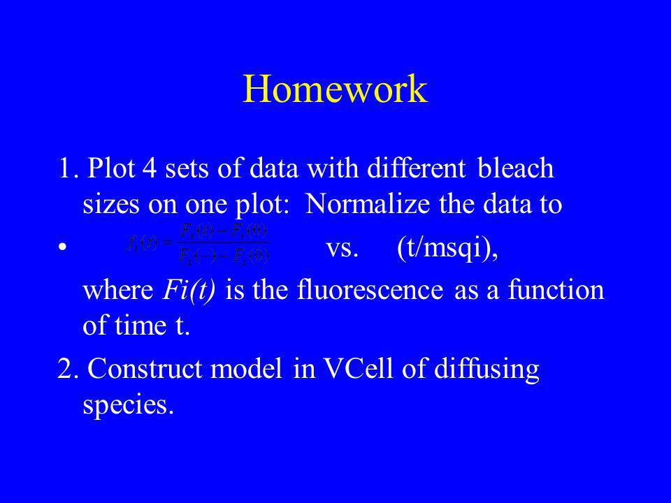 Homework 1. Plot 4 sets of data with different bleach sizes on one plot: Normalize the data to vs.