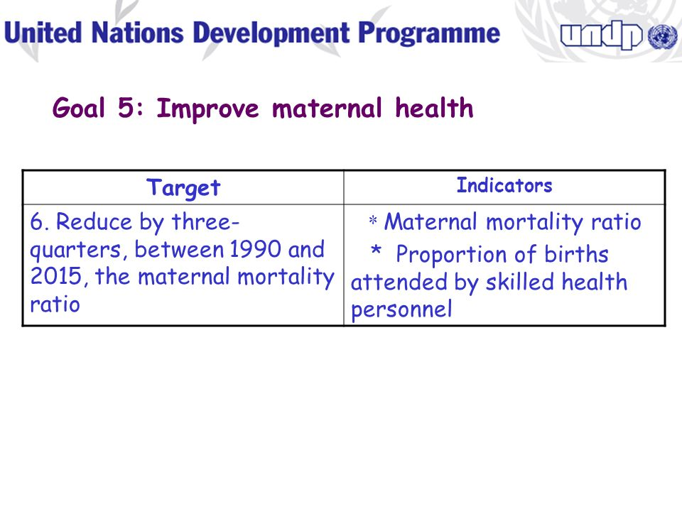 Goal 4: Reduce child mortality TargetIndicators 5.