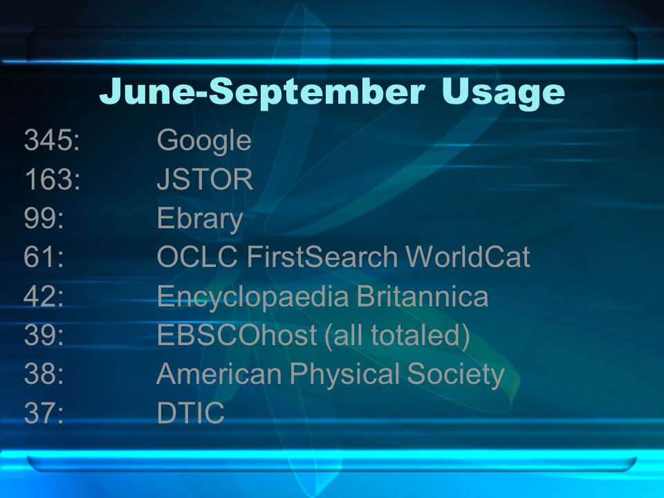 June-September Usage 345: Google 163: JSTOR 99: Ebrary 61:OCLC FirstSearch WorldCat 42: Encyclopaedia Britannica 39:EBSCOhost (all totaled) 38: American Physical Society 37: DTIC