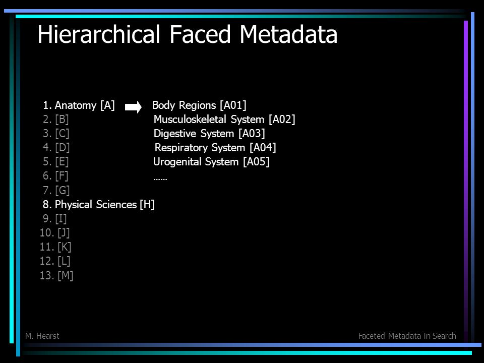 M. HearstFaceted Metadata in Search Hierarchical Faced Metadata 1.