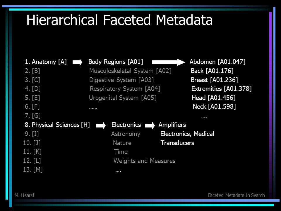 M. HearstFaceted Metadata in Search Hierarchical Faceted Metadata 1.