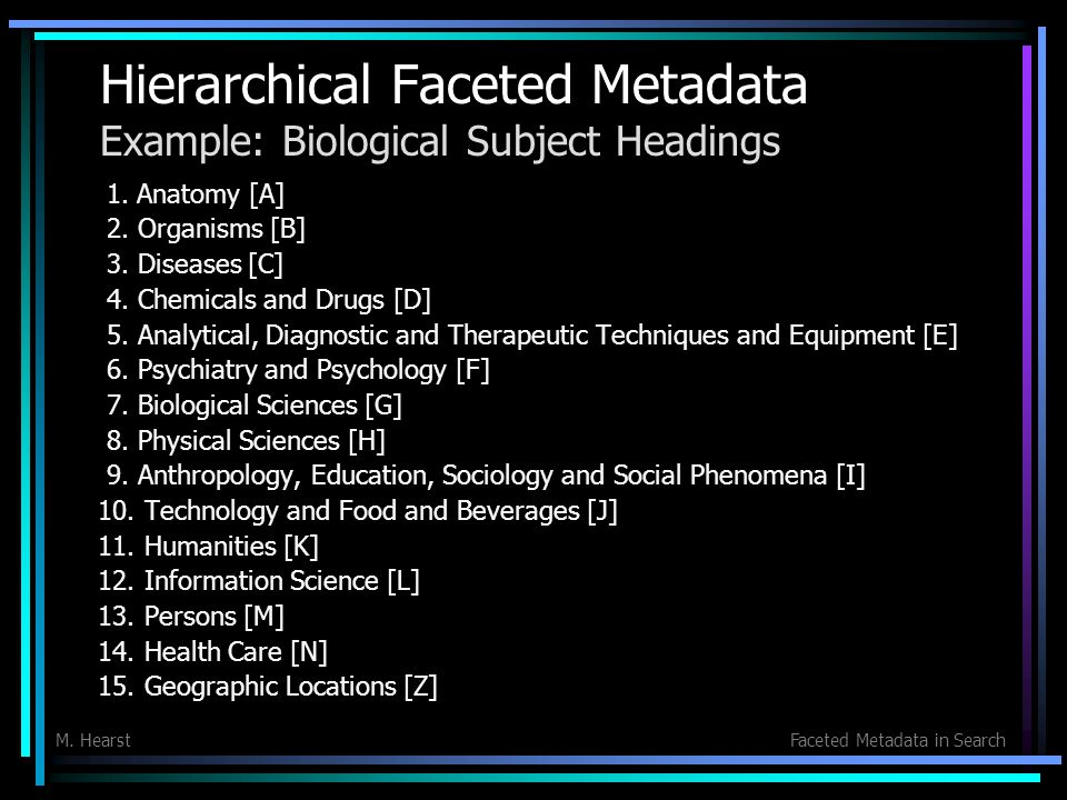 M. HearstFaceted Metadata in Search Hierarchical Faceted Metadata Example: Biological Subject Headings 1. Anatomy [A] 2. Organisms [B] 3. Diseases [C]