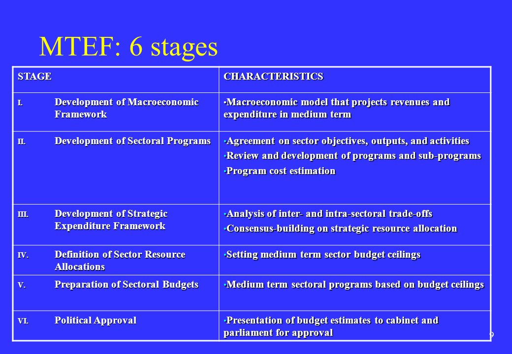 9 MTEF: 6 stages STAGECHARACTERISTICS I. Development of Macroeconomic Framework Macroeconomic model that projects revenues and expenditure in medium t