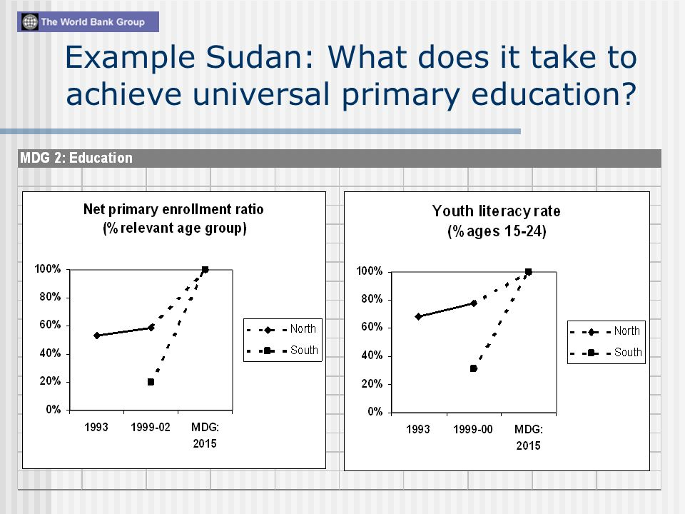 Example Sudan: What does it take to achieve universal primary education