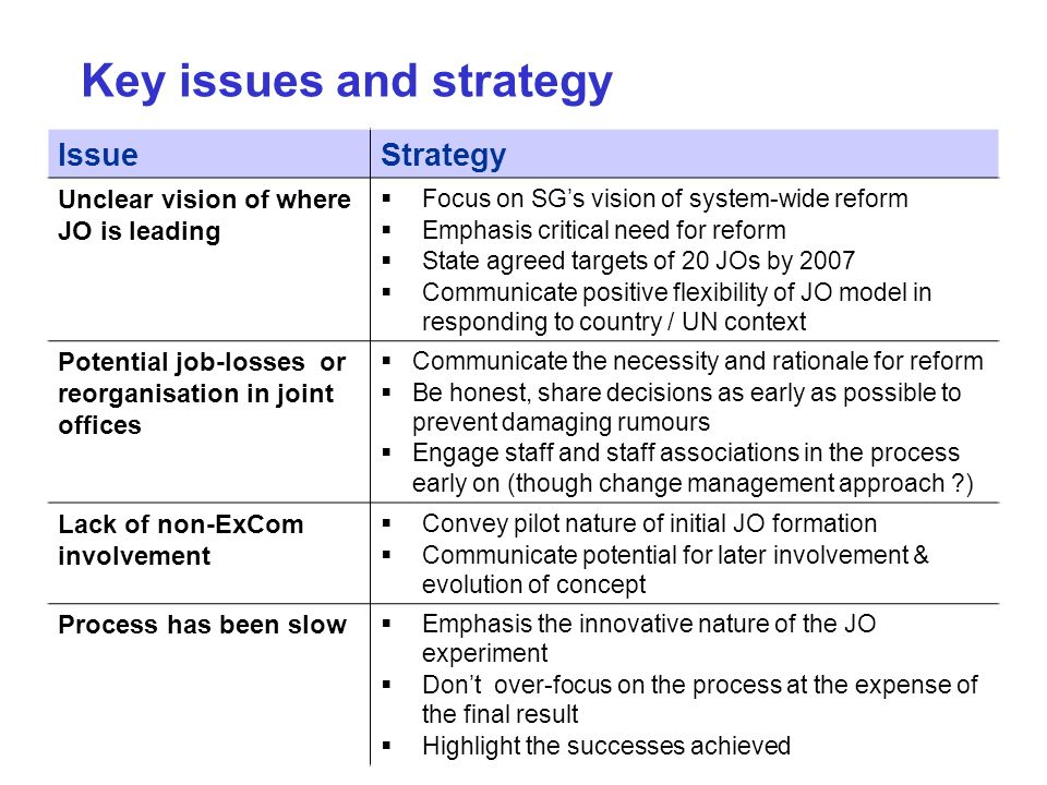 Key issues and strategy IssueStrategy Unclear vision of where JO is leading Focus on SGs vision of system-wide reform Emphasis critical need for refor
