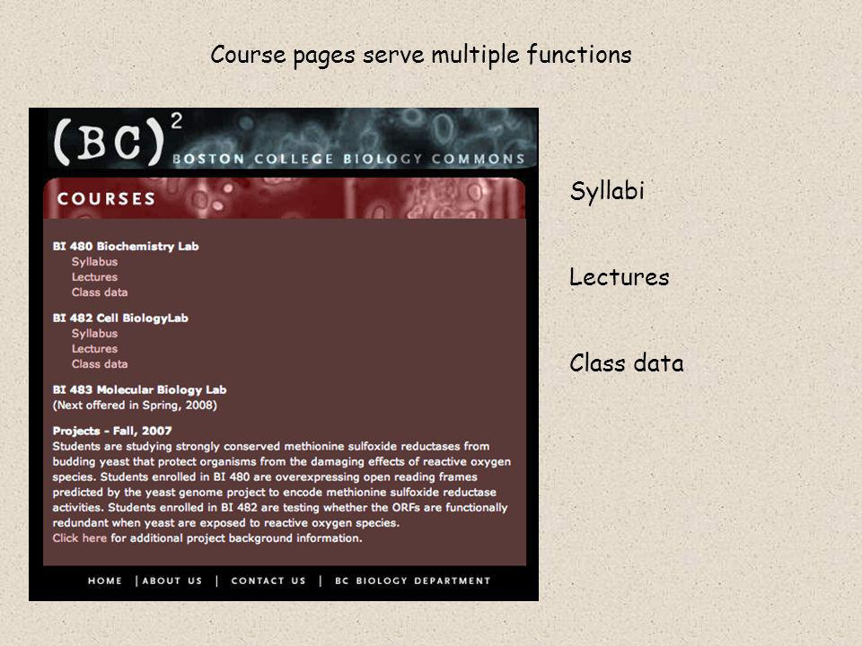 Course pages serve multiple functions Syllabi Lectures Class data