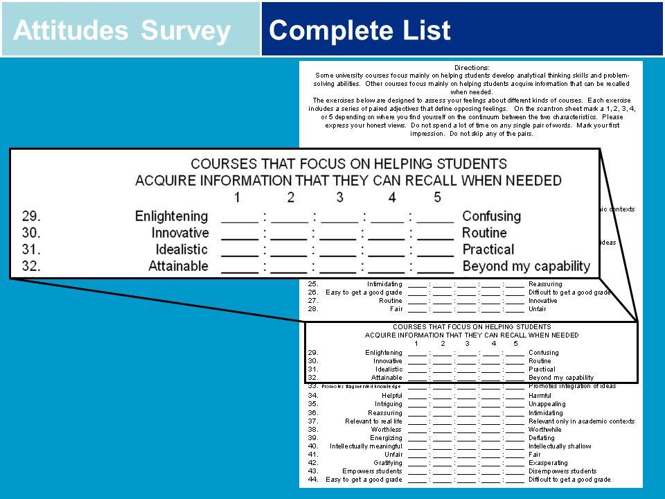 Attitudes SurveyComplete List