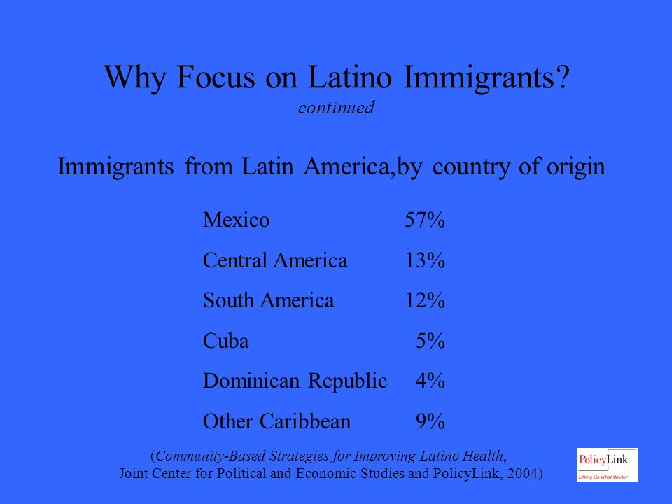 Settlement Patterns Previous concentration of Latino immigrants: California New York Texas New Jersey Florida