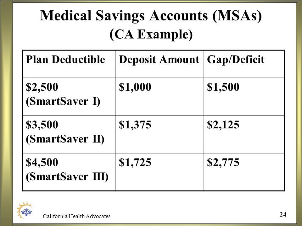California Health Advocates 24 Medical Savings Accounts (MSAs) ( CA Example) Plan DeductibleDeposit AmountGap/Deficit $2,500 (SmartSaver I) $1,000$1,5