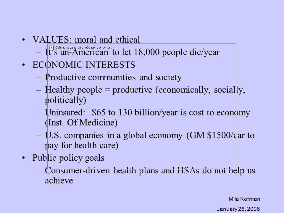 Mila Kofman January 26, 2006 VALUES: moral and ethical –Its un-American to let 18,000 people die/year ECONOMIC INTERESTS –Productive communities and society –Healthy people = productive (economically, socially, politically) –Uninsured: $65 to 130 billion/year is cost to economy (Inst.