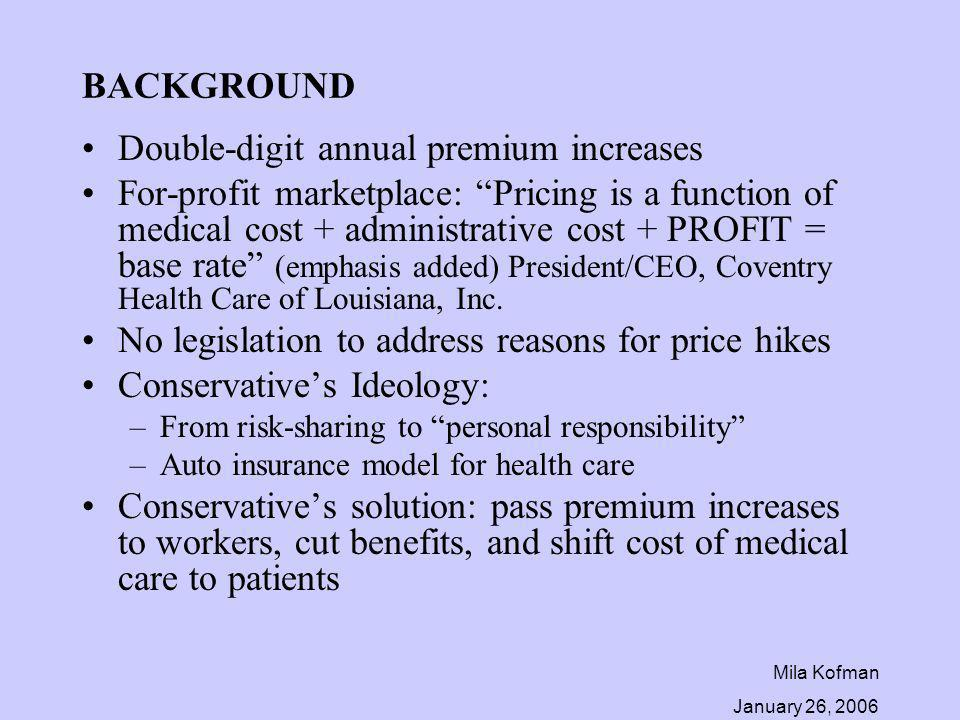 Mila Kofman January 26, 2006 BACKGROUND Double-digit annual premium increases For-profit marketplace: Pricing is a function of medical cost + administ
