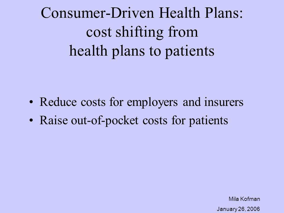Mila Kofman January 26, 2006 Consumer-Driven Health Plans: cost shifting from health plans to patients Reduce costs for employers and insurers Raise out-of-pocket costs for patients