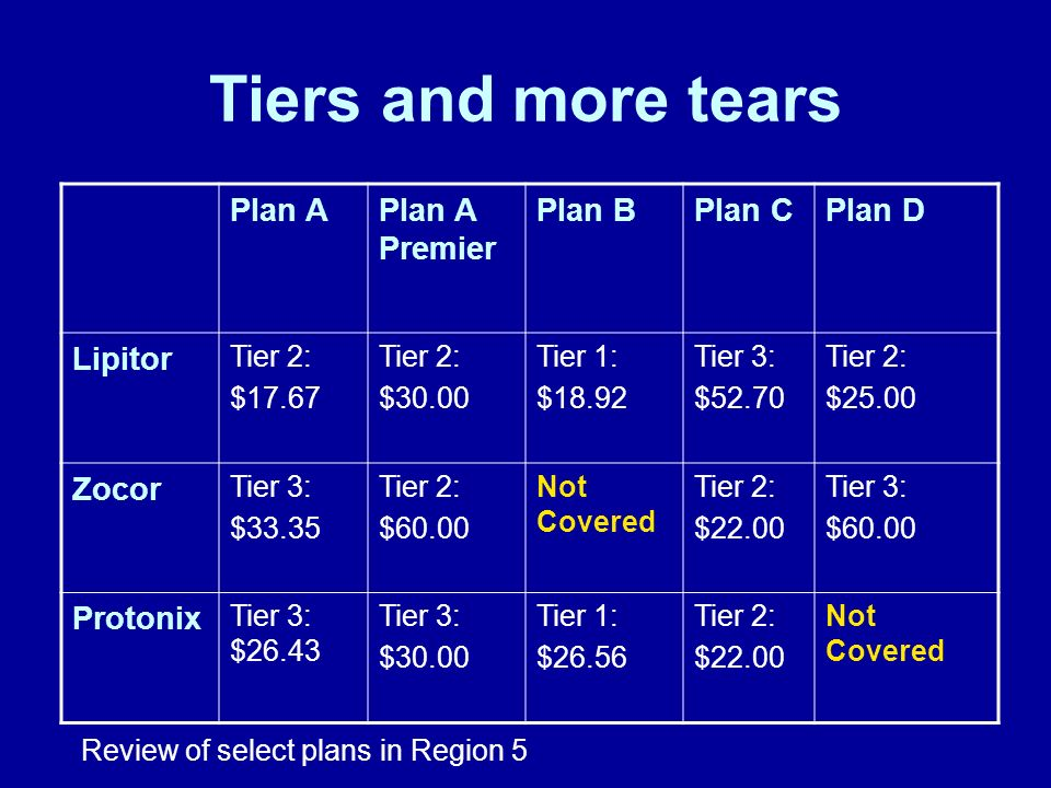 Tiers and more tears Plan APlan A Premier Plan BPlan CPlan D Lipitor Tier 2: $17.67 Tier 2: $30.00 Tier 1: $18.92 Tier 3: $52.70 Tier 2: $25.00 Zocor