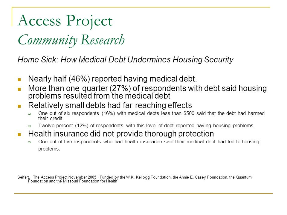 Access Project Community Research Home Sick: How Medical Debt Undermines Housing Security Nearly half (46%) reported having medical debt. More than on