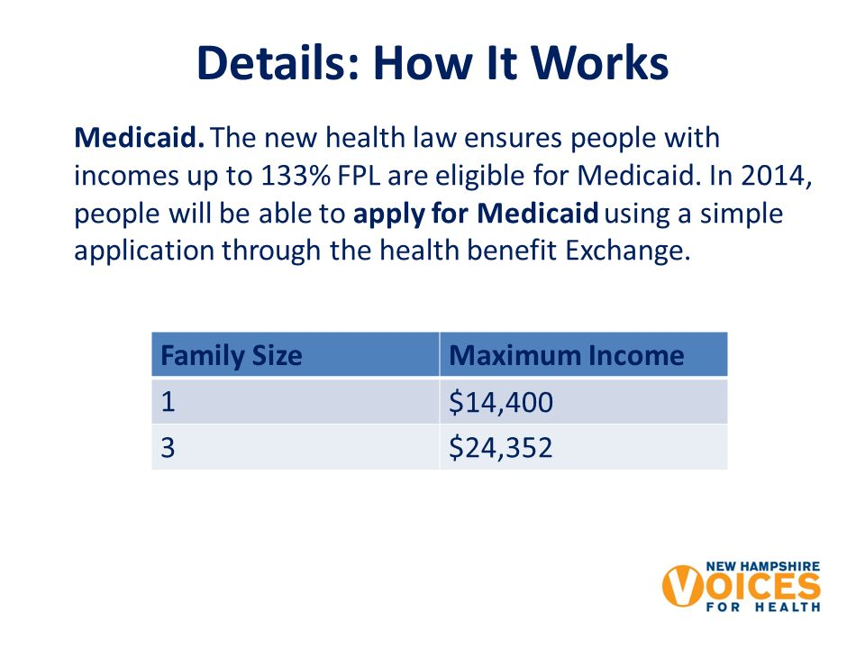 Details: How It Works Medicaid.