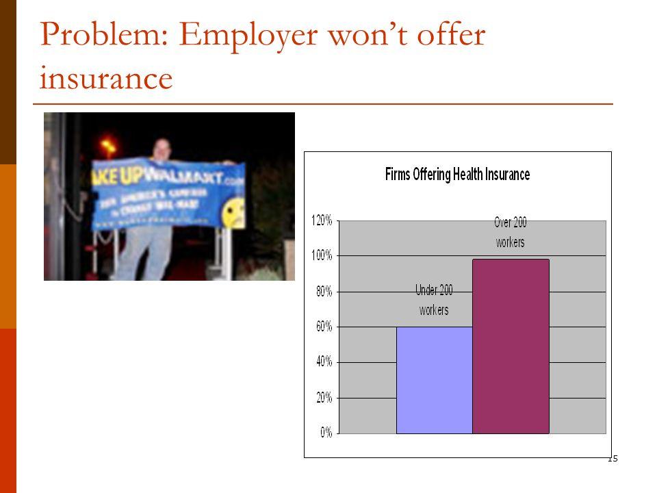 15 Problem: Employer wont offer insurance