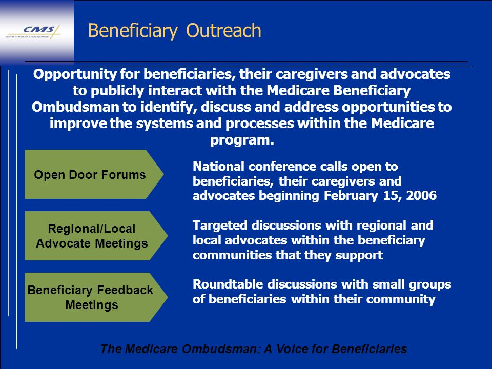 The Medicare Ombudsman: A Voice for Beneficiaries Beneficiary Outreach Regional/Local Advocate Meetings Open Door Forums Beneficiary Feedback Meetings