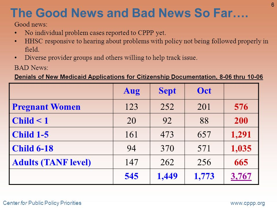 Center for Public Policy Priorities www.cppp.org 6 The Good News and Bad News So Far….