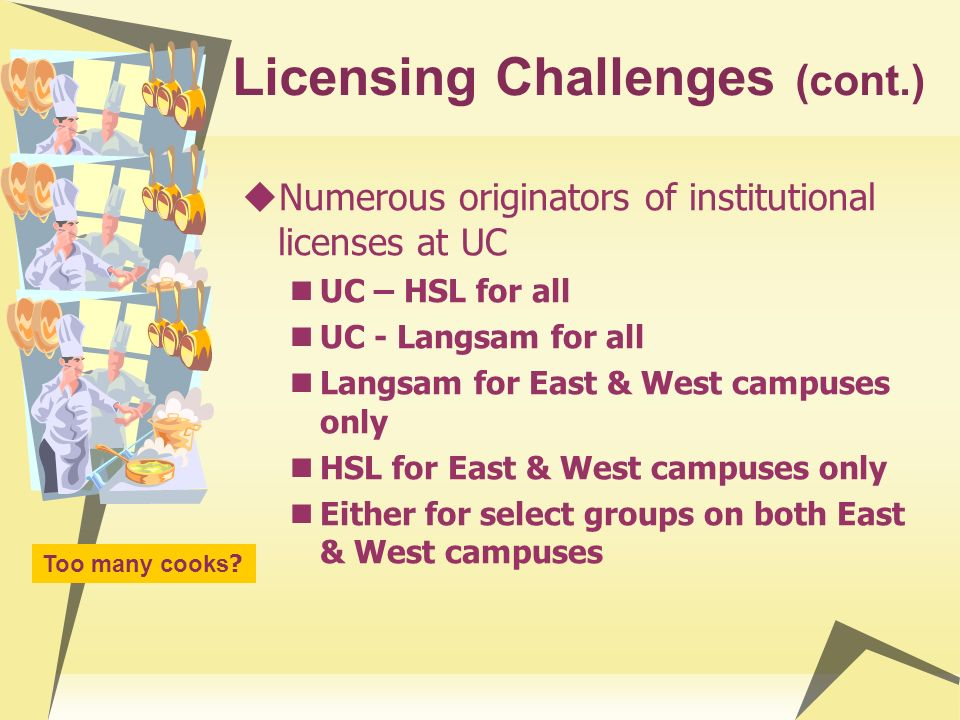 Licensing Challenges (cont.) Numerous originators of institutional licenses at UC UC – HSL for all UC - Langsam for all Langsam for East & West campuses only HSL for East & West campuses only Either for select groups on both East & West campuses Too many cooks