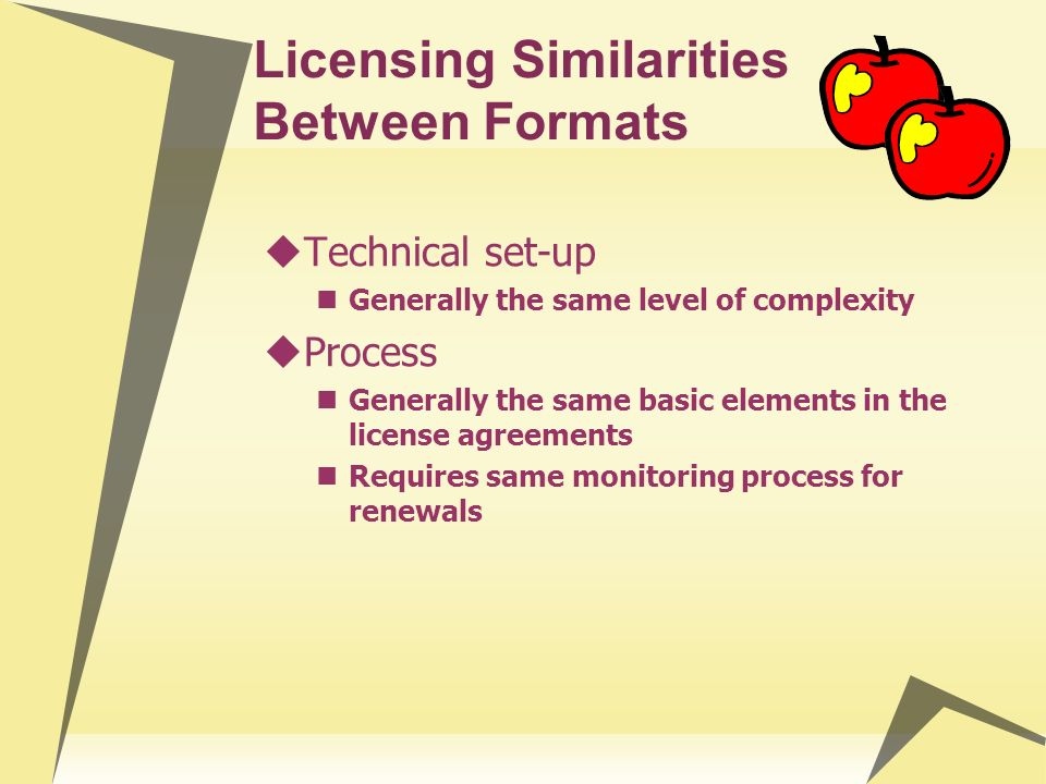 Licensing Similarities Between Formats Technical set-up Generally the same level of complexity Process Generally the same basic elements in the licens