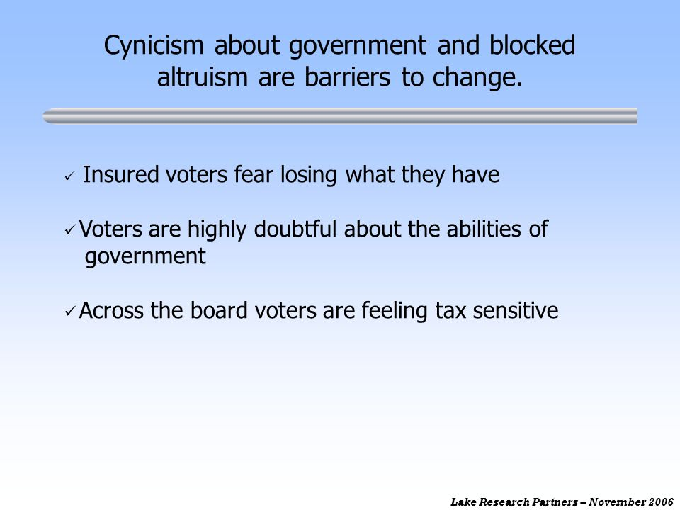 Lake Research Partners – November 2006 Insured voters fear losing what they have Voters are highly doubtful about the abilities of government Across t