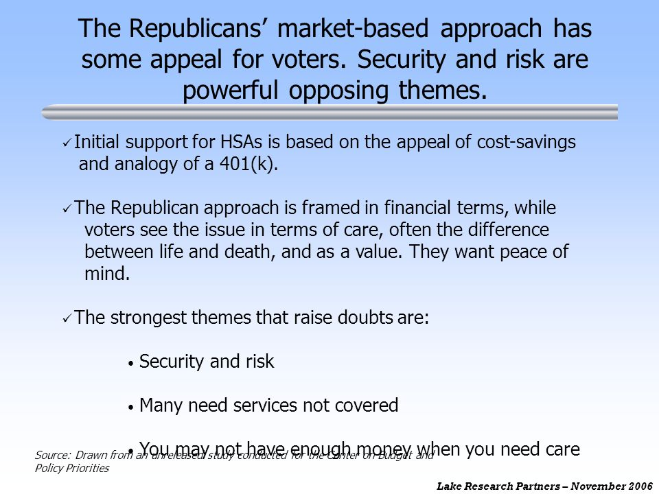 Lake Research Partners – November 2006 The Republicans market-based approach has some appeal for voters. Security and risk are powerful opposing theme