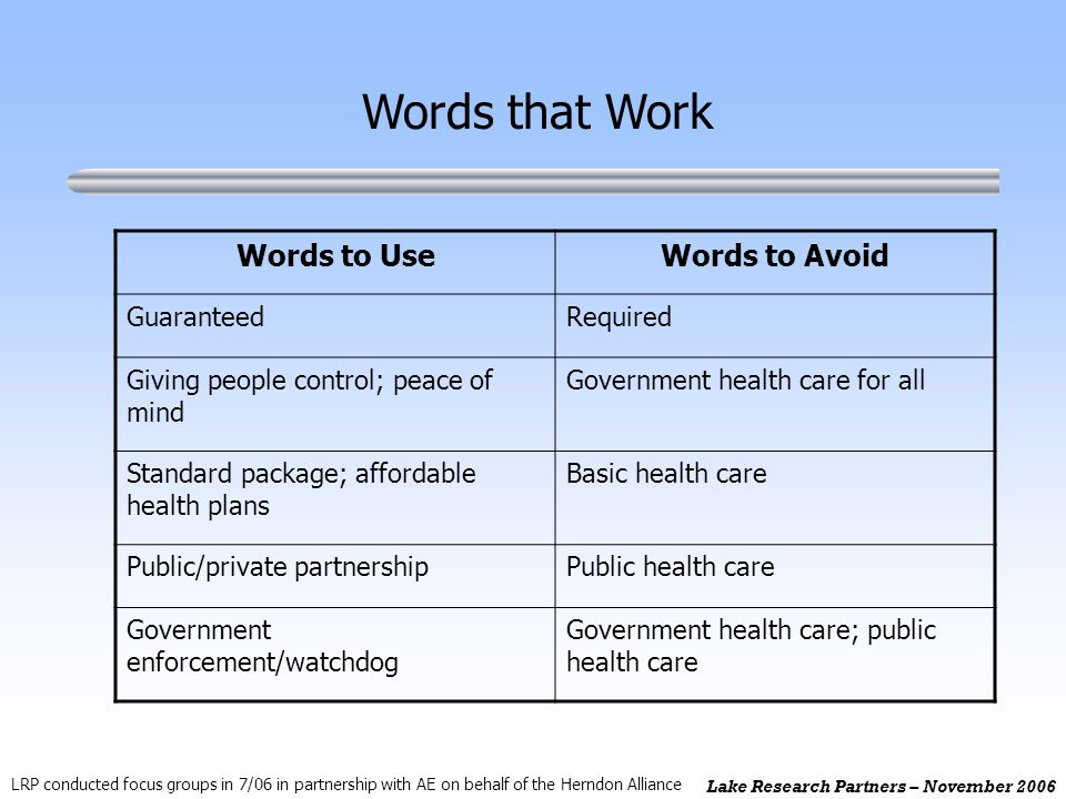 Lake Research Partners – November 2006 Words that Work Words to UseWords to Avoid GuaranteedRequired Giving people control; peace of mind Government h