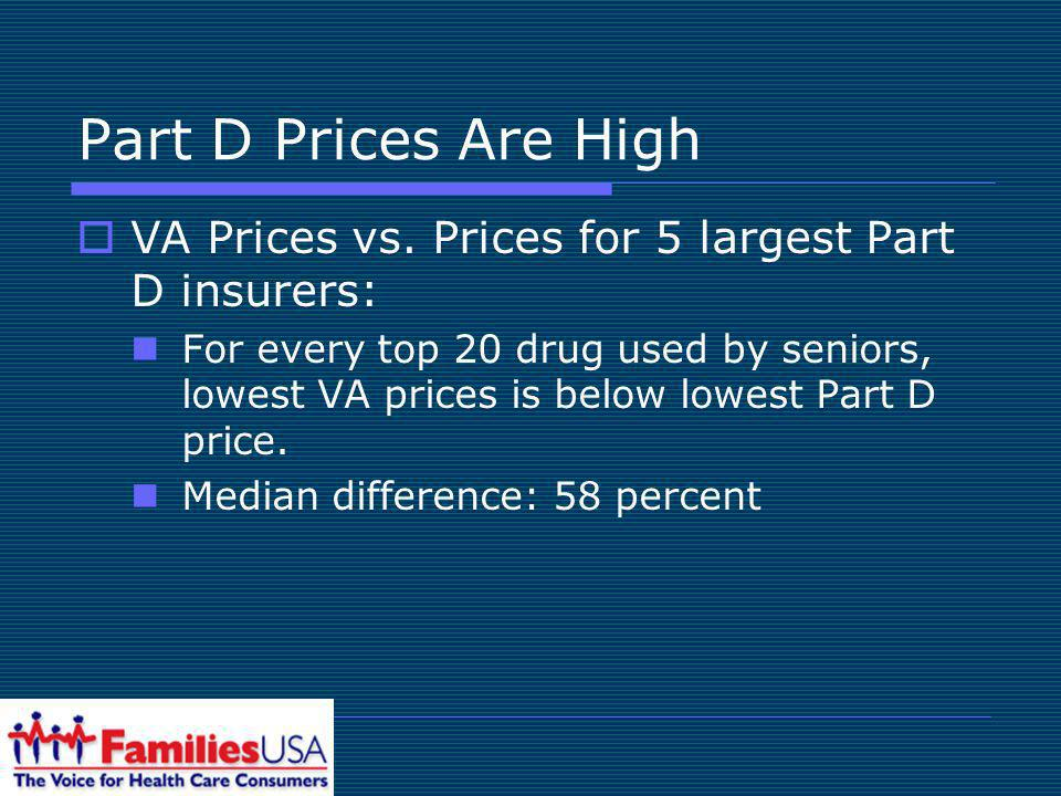 Part D Prices Are High VA Prices vs.