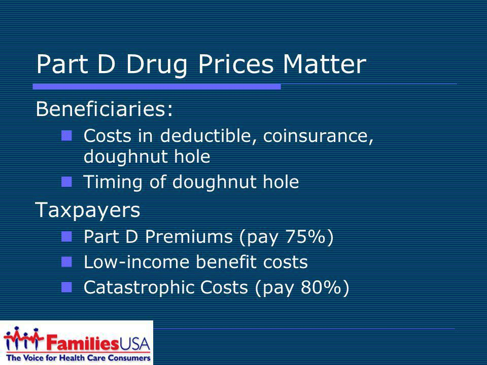 Part D Drug Prices Matter Beneficiaries: Costs in deductible, coinsurance, doughnut hole Timing of doughnut hole Taxpayers Part D Premiums (pay 75%) Low-income benefit costs Catastrophic Costs (pay 80%)