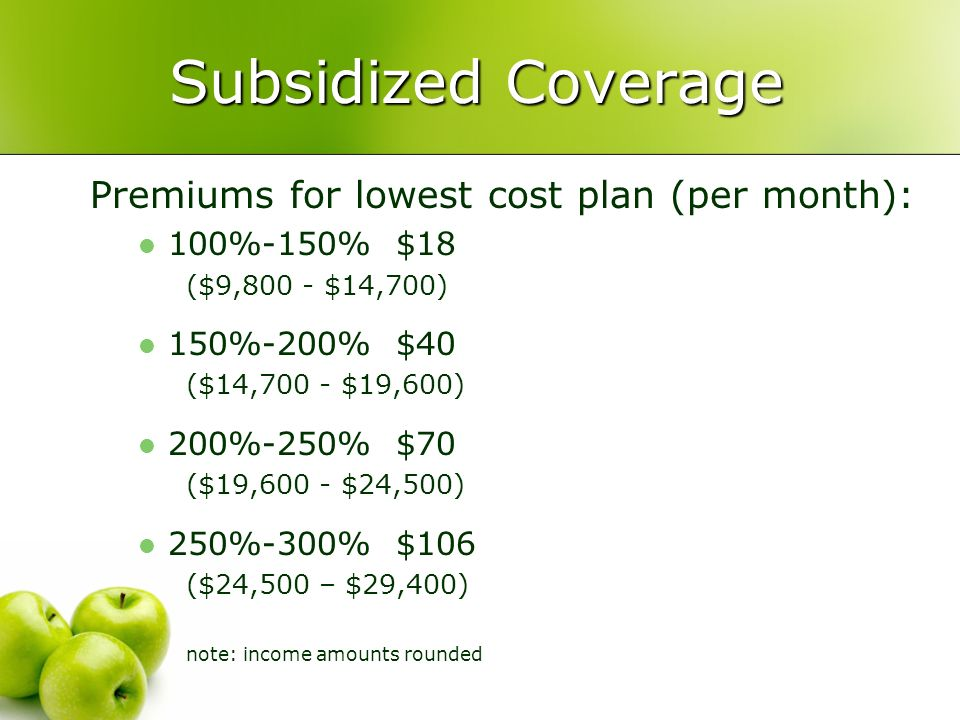 Subsidized Coverage Premiums for lowest cost plan (per month): 100%-150% $18 ($9,800 - $14,700) 150%-200% $40 ($14,700 - $19,600) 200%-250% $70 ($19,600 - $24,500) 250%-300% $106 ($24,500 – $29,400) note: income amounts rounded