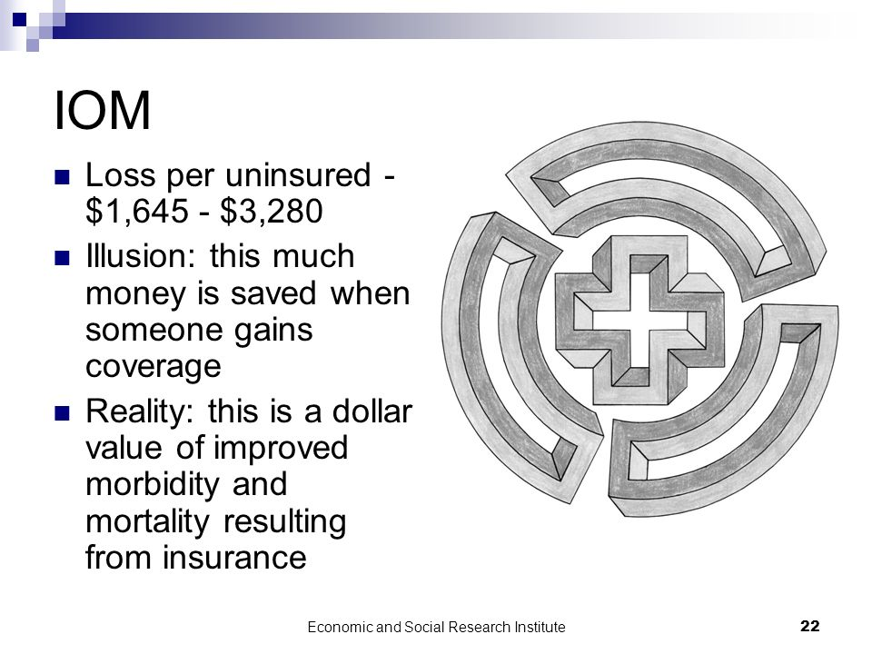 Economic and Social Research Institute22 IOM Loss per uninsured - $1,645 - $3,280 Illusion: this much money is saved when someone gains coverage Reali