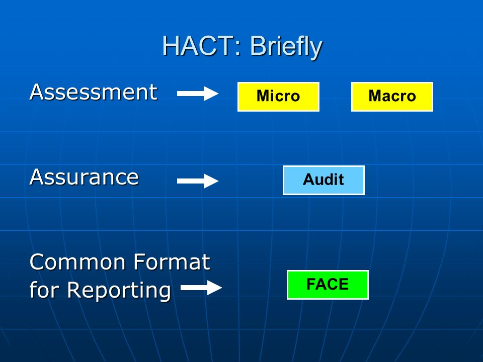HACT: Briefly AssessmentAssurance Common Format for Reporting MicroMacro Audit FACE