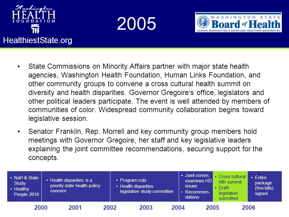 HealthiestState.org State Commissions on Minority Affairs partner with major state health agencies, Washington Health Foundation, Human Links Foundation, and other community groups to convene a cross cultural health summit on diversity and health disparities.