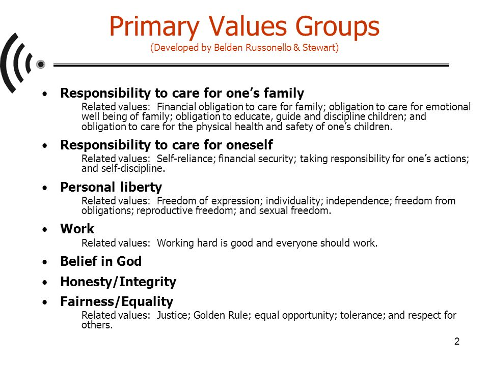 3 Secondary Values Groups (Developed by Belden Russonello & Stewart) Responsibility to care for others Related values: Care for less fortunate; leave the world a better place for others; care for other species; and care for the earth.