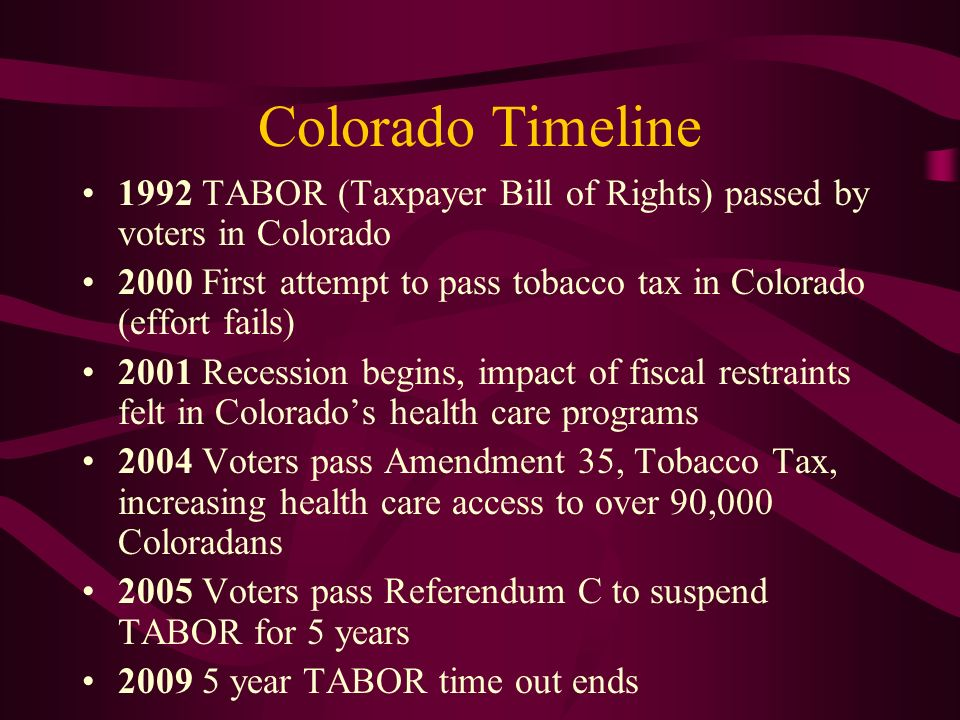 Colorado Timeline 1992 TABOR (Taxpayer Bill of Rights) passed by voters in Colorado 2000 First attempt to pass tobacco tax in Colorado (effort fails) 2001 Recession begins, impact of fiscal restraints felt in Colorados health care programs 2004 Voters pass Amendment 35, Tobacco Tax, increasing health care access to over 90,000 Coloradans 2005 Voters pass Referendum C to suspend TABOR for 5 years 2009 5 year TABOR time out ends