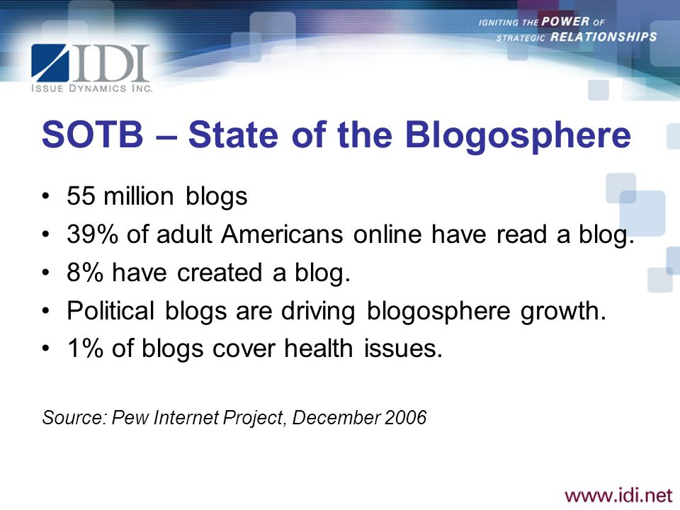 SOTB – State of the Blogosphere 55 million blogs 39% of adult Americans online have read a blog.