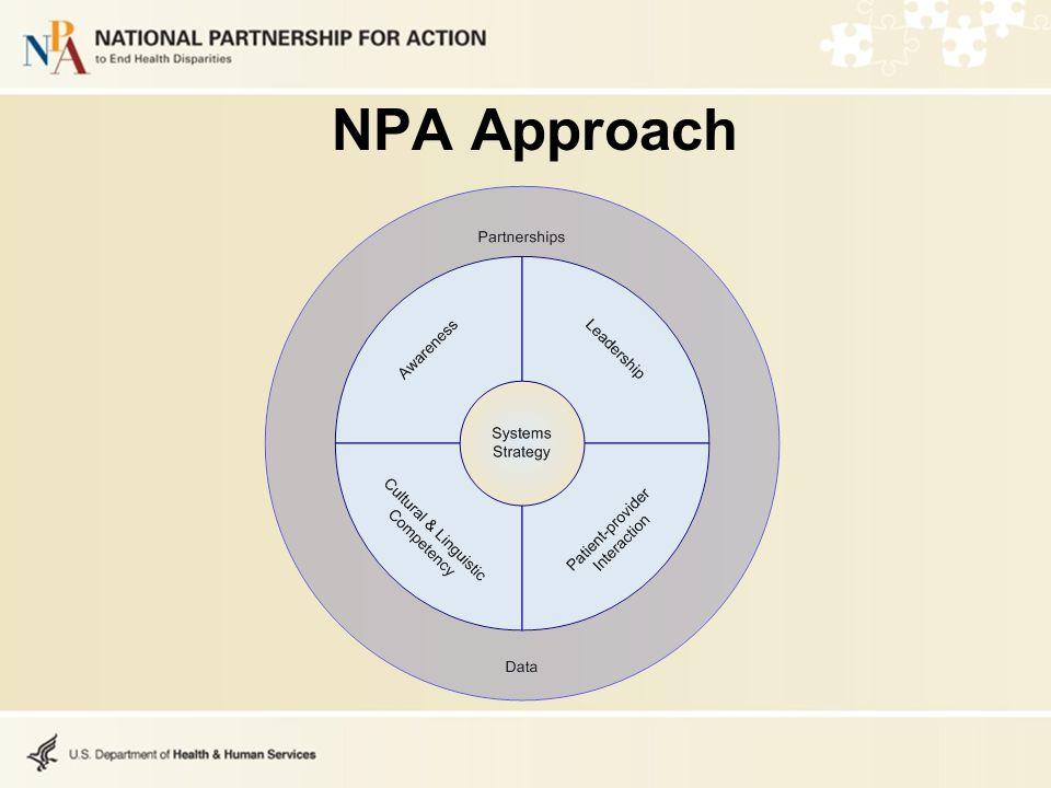 NPA Approach