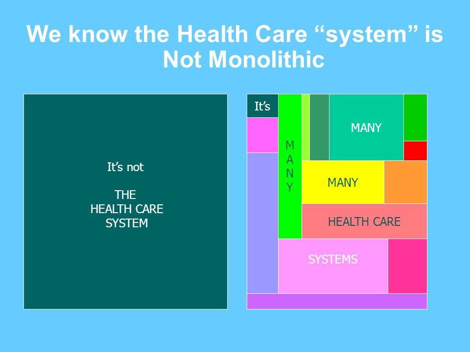 We know the Health Care system is Not Monolithic Its not THE HEALTH CARE SYSTEM Its MANYMANY SYSTEMS MANY HEALTH CARE
