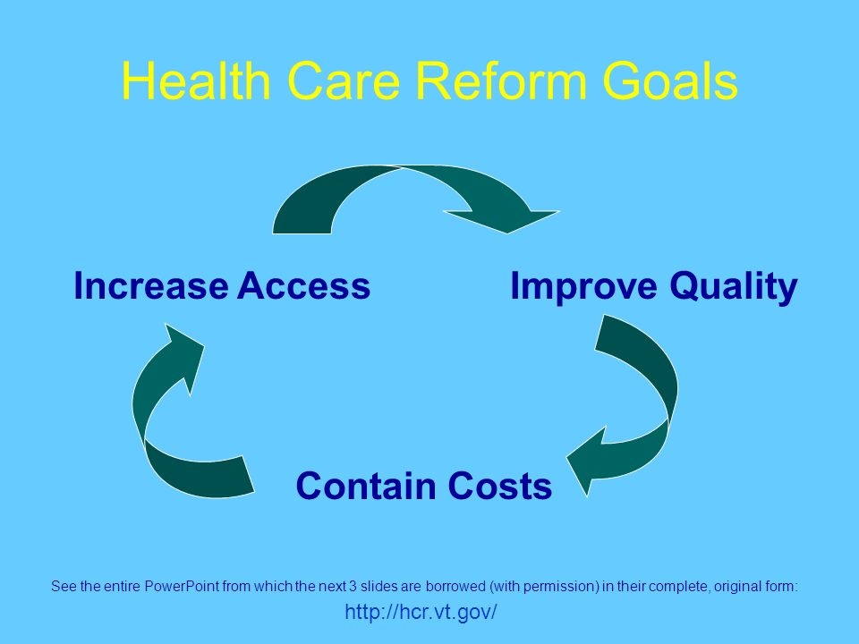 Health Care Reform Goals Increase AccessImprove Quality Contain Costs http://hcr.vt.gov/ See the entire PowerPoint from which the next 3 slides are bo