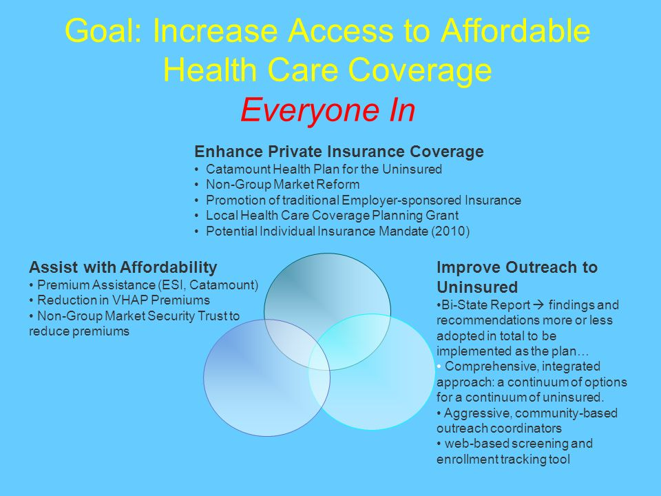 Goal: Increase Access to Affordable Health Care Coverage Everyone In Enhance Private Insurance Coverage Catamount Health Plan for the Uninsured Non-Gr