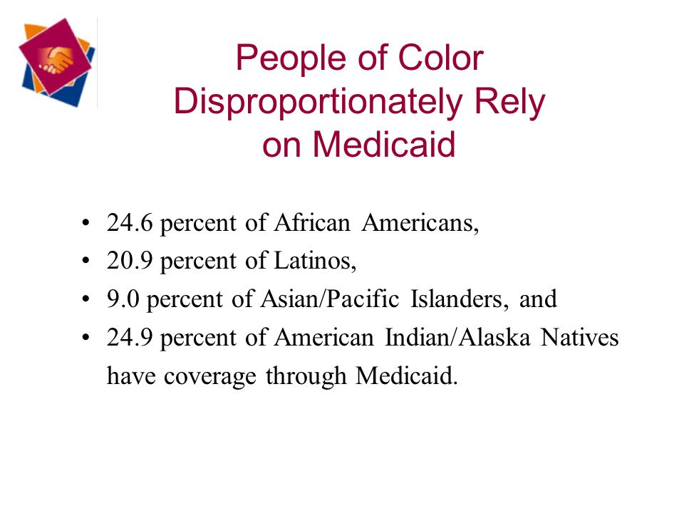 People of Color Disproportionately Rely on Medicaid 24.6 percent of African Americans, 20.9 percent of Latinos, 9.0 percent of Asian/Pacific Islanders, and 24.9 percent of American Indian/Alaska Natives have coverage through Medicaid.