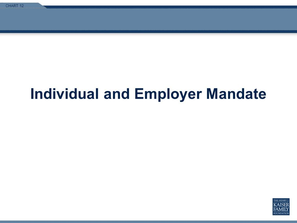CHART 12 Individual and Employer Mandate