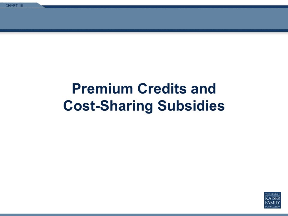 CHART 15 Premium Credits and Cost-Sharing Subsidies
