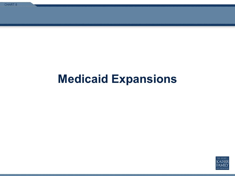 CHART 8 Medicaid Expansions