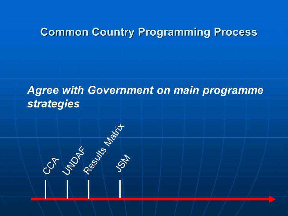 CPD CCA UNDAF Results Matrix JSM Secure resources for the proposed country programmes Common Country Programming Process