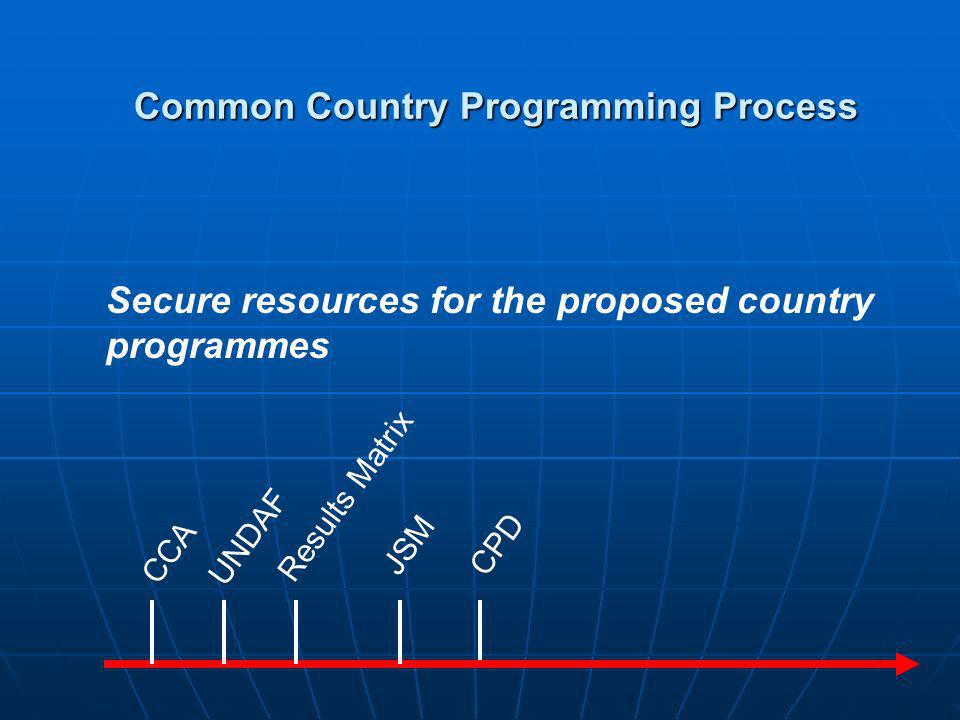 CPAP CCA UNDAF Results Matrix JSMCPD Prepare and sign the agreement on the new country programme with government Common Country Programming Process