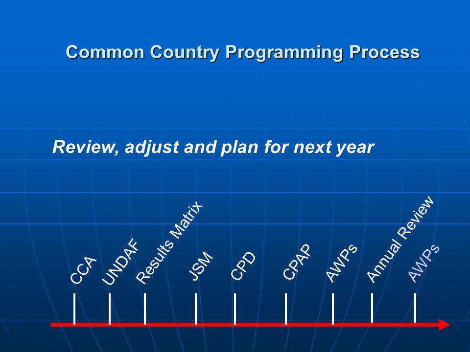CCA AWPsUNDAF Results Matrix JSMCPD CPAP Annual Review AWPs Common Country Programming Process