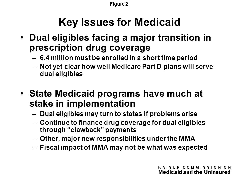 K A I S E R C O M M I S S I O N O N Medicaid and the Uninsured Figure 1 Characteristics of Dual Enrollees Compared to Other Medicare Beneficiaries, 2000 *Community-residing individuals only.